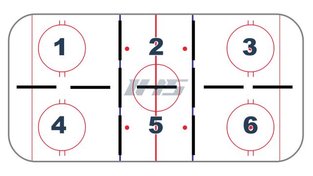 Six Zones