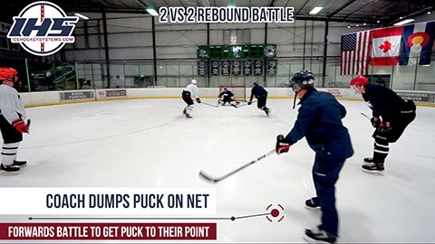 2 vs 2 Rebound Battle Hockey Drill
