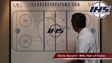 3 Swing Neutral Zone Forecheck Drill