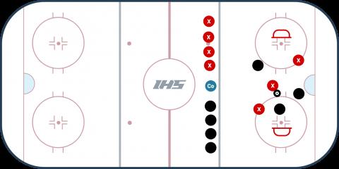 3 vs. 3 Handball Game