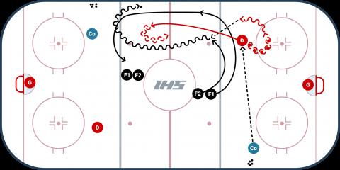 Angle Regroup 2 vs 1