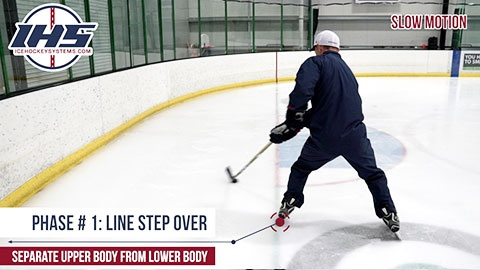 Close Open Close Stickhandling Series