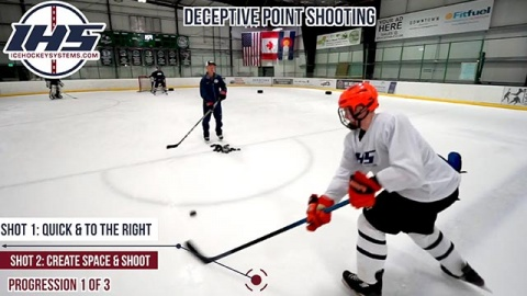 Deceptive Point Shooting Progression