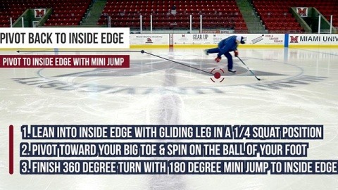 Inside Outside Inside Edges Skating Fundamentals for Hockey Players