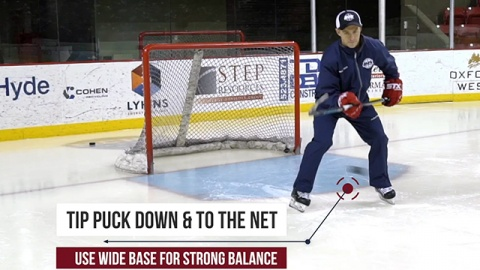 Net Front Tips in Ice Hockey