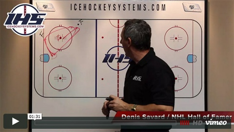 Penalty Kill Rotation Drill