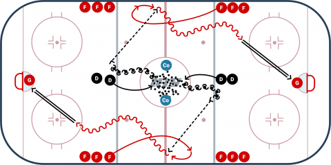 Pop Warm Up Hockey Drill