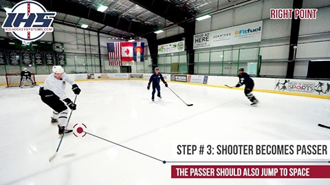 Shooting Off The Pass Point Progression
