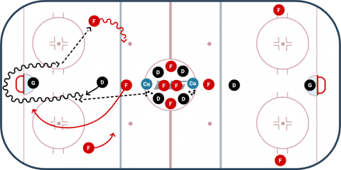 Use The Net 2 vs. 1 Drill