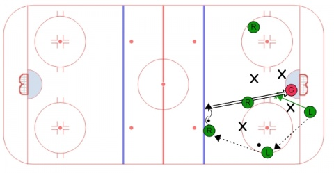 1-3-1 Power Play Option - Double Screen