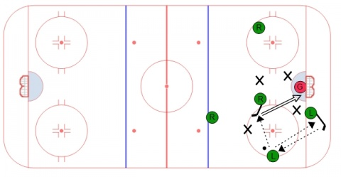 1-3-1 Power Play Option - High Set