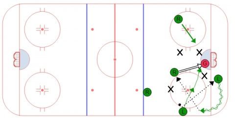 1-3-1 Power Play Option - Post Up