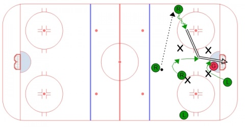 1-3-1 Power Play Option - Slap Pass