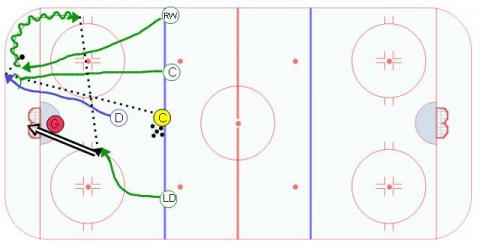 2 vs. 1 Battle Drill In the Corner