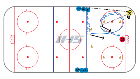 Hockey Shooting Drill for Defense
