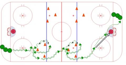 3 Cone Skills Series #3