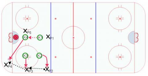 Ice Hockey Drill