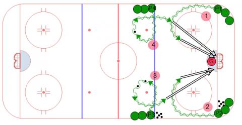 Four Corner Shooting Warm Up #1
