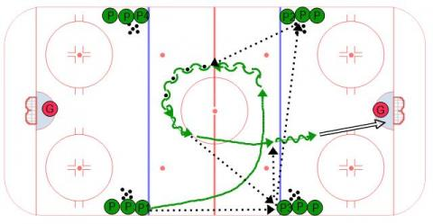 4 Lines Series #7 Hockey Drill