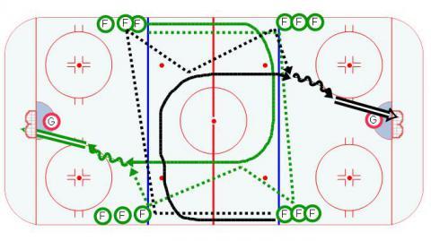 4 Lines - Series 1
