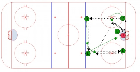5 on 3 Power Play - Off Hand Decoy