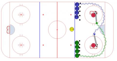5 Puck Breakaway Races (Cross-Ice)