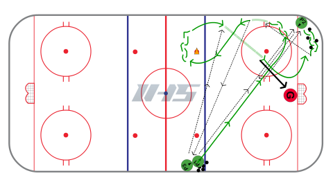 6 Pass Hockey Shooting Drill - Half Ice