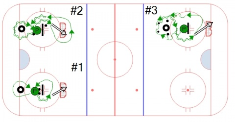 Max Skill Station Series #1 - #3 - Station Hockey Drill