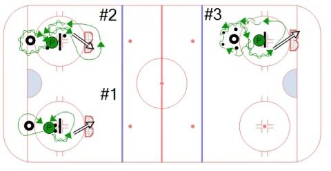 Max Skill Station Series #1 - #3 - Station Hockey Drill