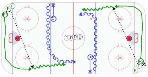Blue Line 1 vs. 1