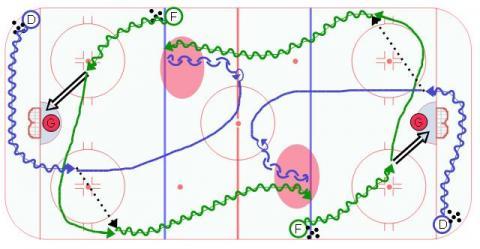 Breakout Gap control 1 on 1