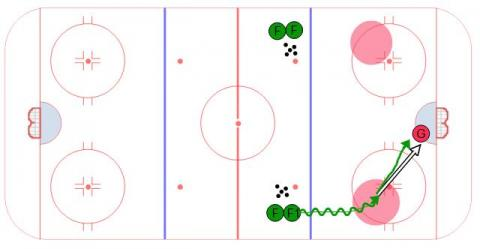 Brick Wall Hockey Goalie Drill