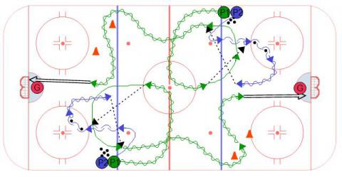 Bruins Transition Hockey Drill