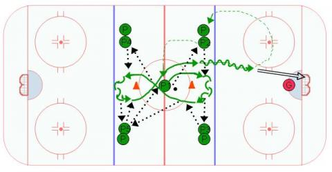 Center Ice Figure Eight One Touches