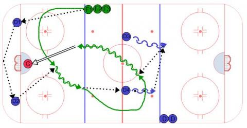 Center Timing Passing Drill