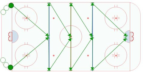 Christmas Tree Hockey Drill