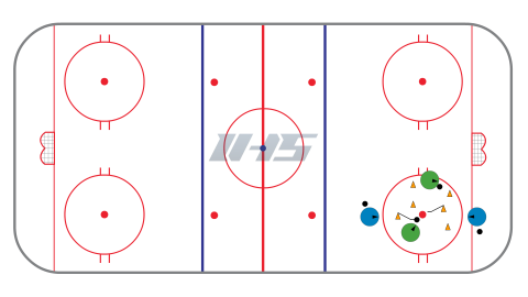Circle Stickhandling Series