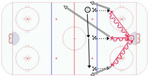 Clear Conditioning for Goalies