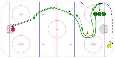 Continuous Chip Passing Drill