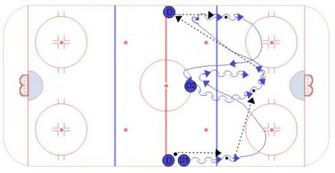 Continuous Hinge Hockey Drill