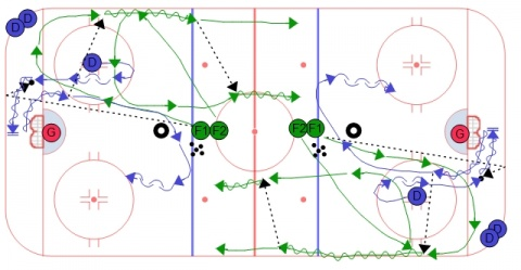 Simple Breakout - Control to 2 on 1