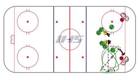 Corner Cycle Continuous Give & Go Hockey Drill