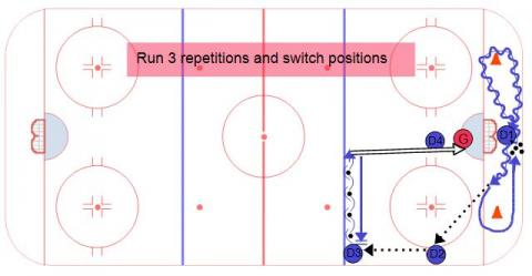 Defense Elements Hockey Drill