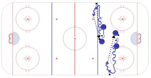Defense Yo Yo Footwork Drill,  Ice Hockey Drill