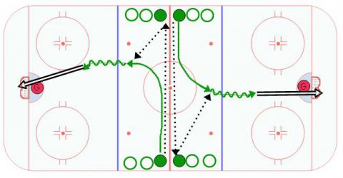 Double Pass Drill