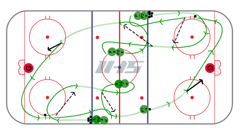 Double Swing Full Ice Flow Drill - Ice Hockey Passing Drill
