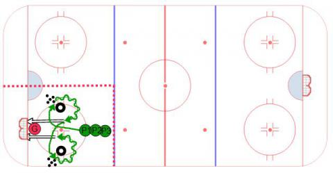 Figure Eight Tire Shots - Ice Hockey Drill