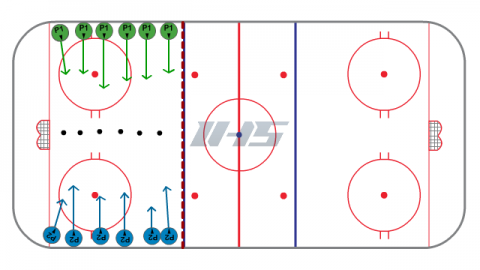 Finders Keepers (Teams) - Passing and Puck Control Drill