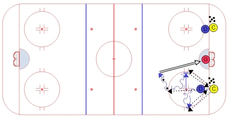 Finnish Footwork Shooting Drill