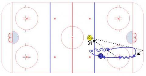 Forehand Retriever Drill - Ice Hockey Drill